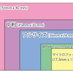 【解説】フルサイズセンサーとAPS-Cの違い